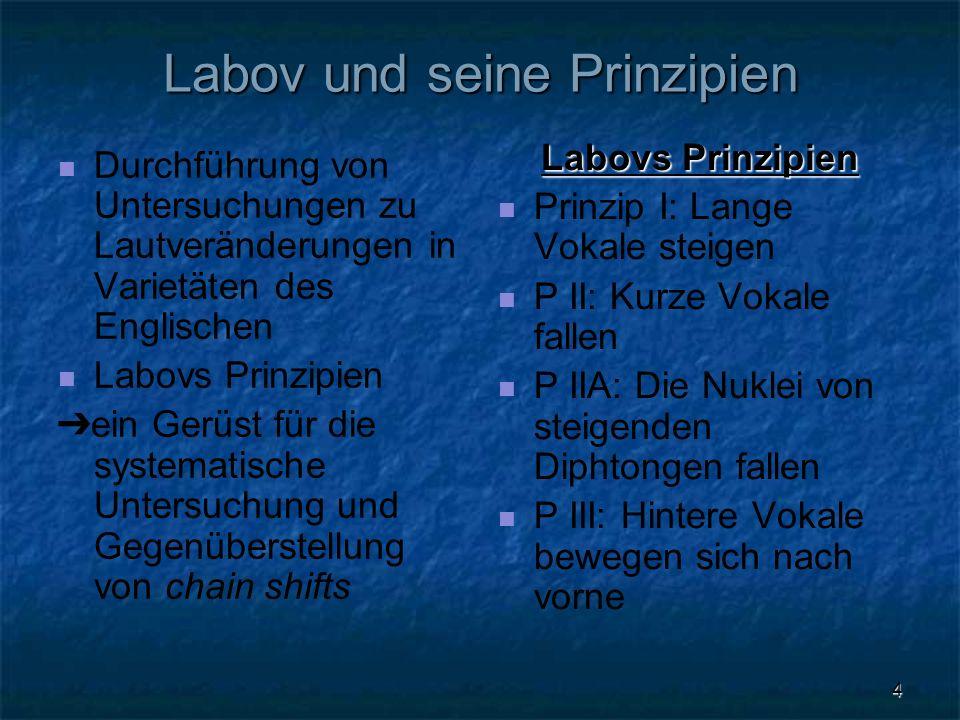 4 Labov und seine Prinzipien Durchführung von Untersuchungen zu Lautveränderungen in Varietäten des Englischen Labovs Prinzipien ein Gerüst für die sy