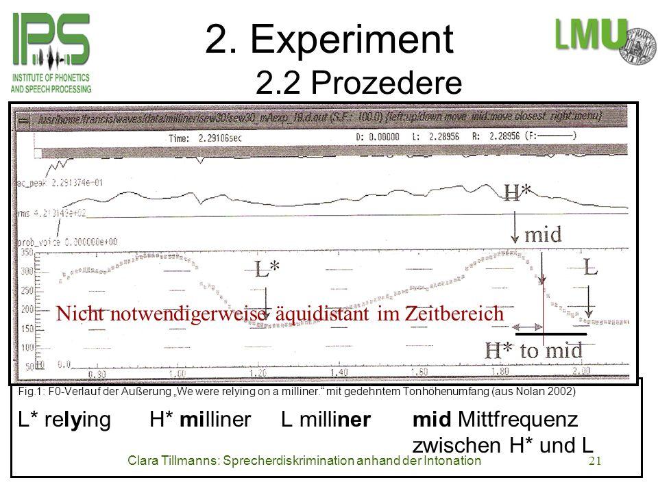 Clara Tillmanns: Sprecherdiskrimination anhand der Intonation21 2. Experiment 2.2 Prozedere Fig.1: F0-Verlauf der Äußerung We were relying on a millin