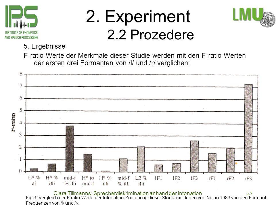 Clara Tillmanns: Sprecherdiskrimination anhand der Intonation25 2. Experiment 2.2 Prozedere 5. Ergebnisse F-ratio-Werte der Merkmale dieser Studie wer