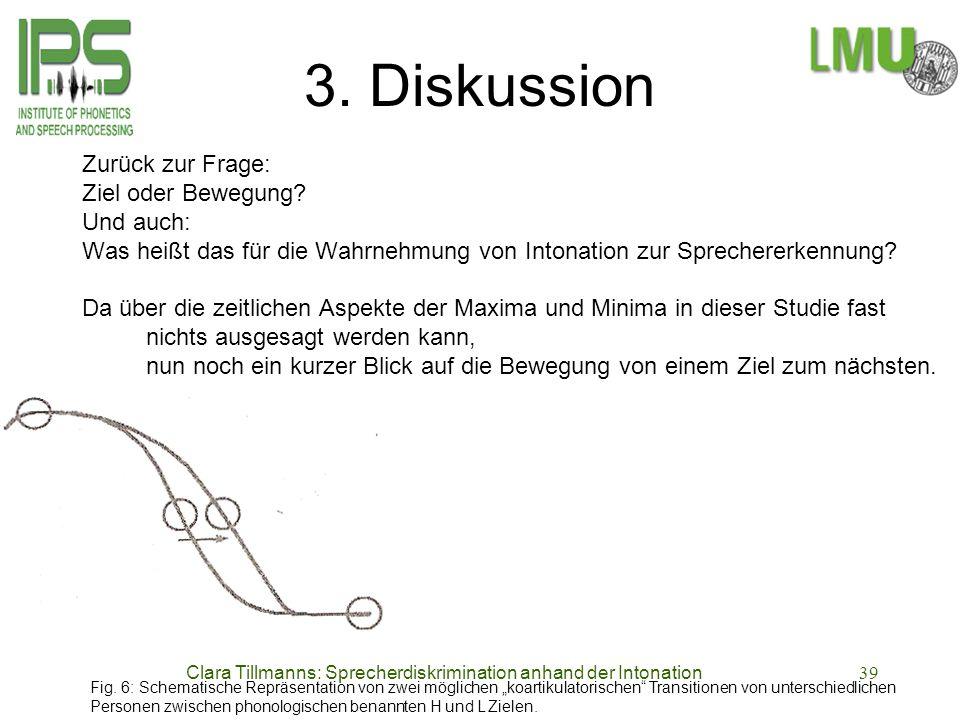 Clara Tillmanns: Sprecherdiskrimination anhand der Intonation39 3. Diskussion Zurück zur Frage: Ziel oder Bewegung? Und auch: Was heißt das für die Wa