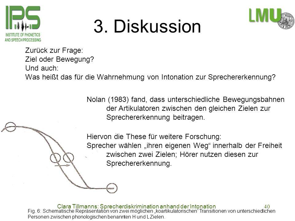 Clara Tillmanns: Sprecherdiskrimination anhand der Intonation40 3. Diskussion Zurück zur Frage: Ziel oder Bewegung? Und auch: Was heißt das für die Wa
