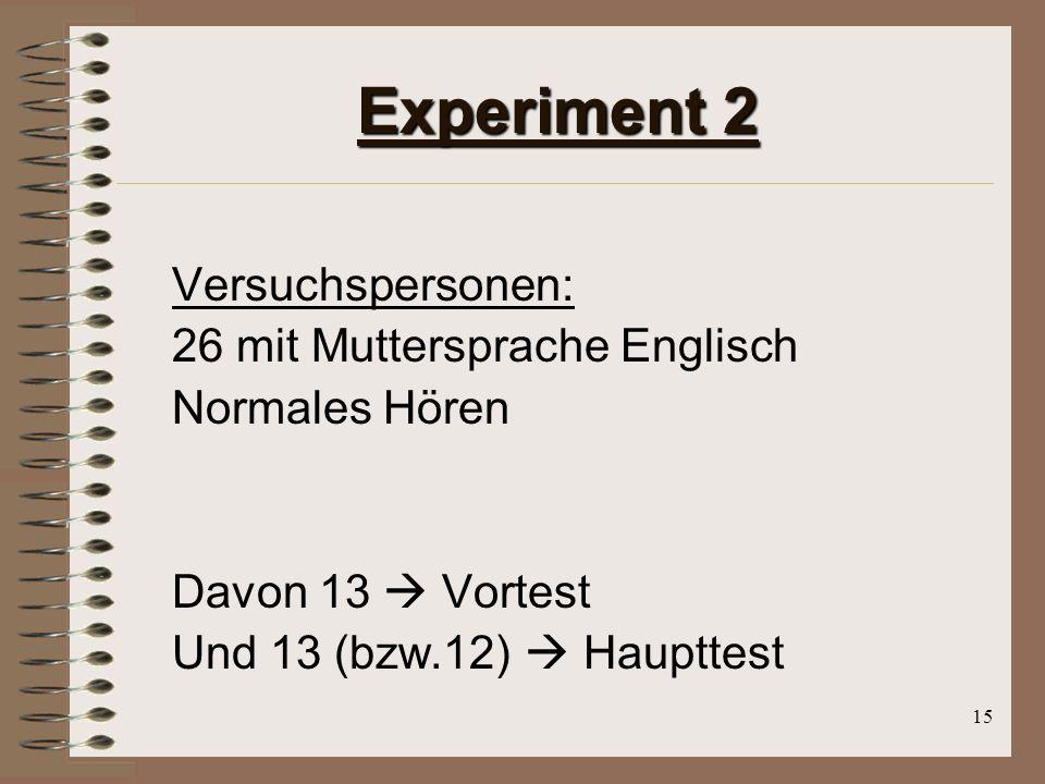 14 Mögliche Antworten: nasale Vokale lassen den Hörer vermuten, dass der folgende Konsonant ein Nasal ist (dito für Orale) Hörer verwenden Nasalität i