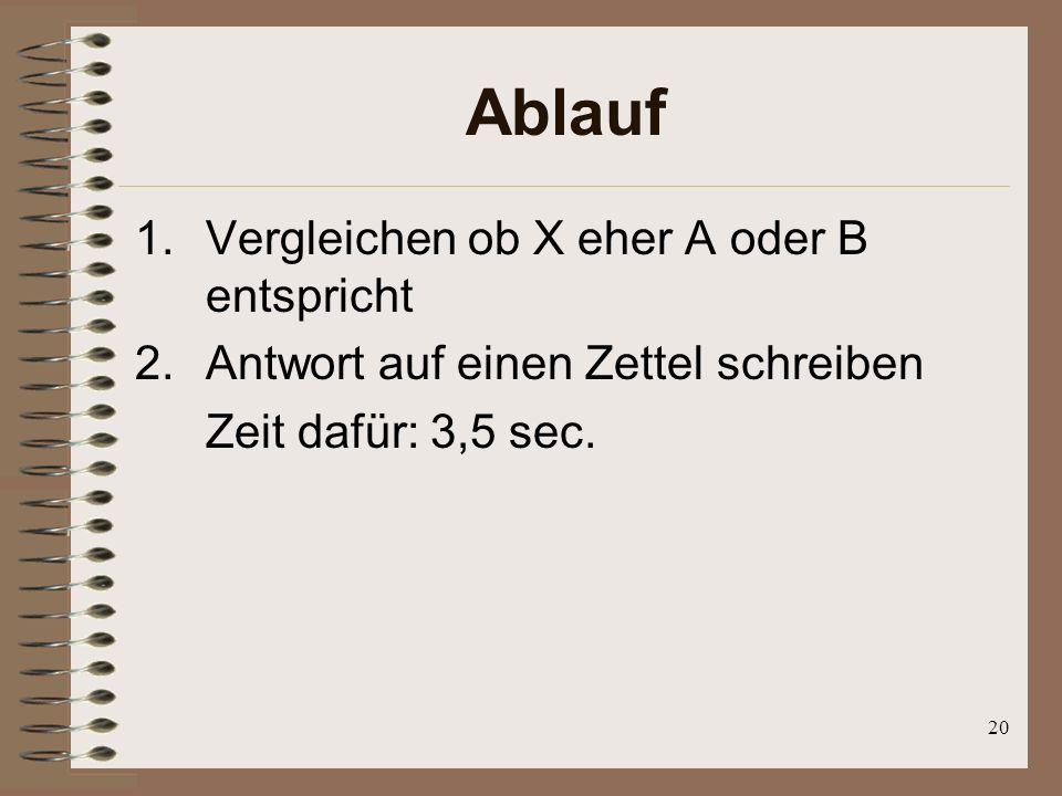 19 17 mal X = /abə/ UND 17 mal X = /amə/ Jeweils 4 mal 136 Versuche