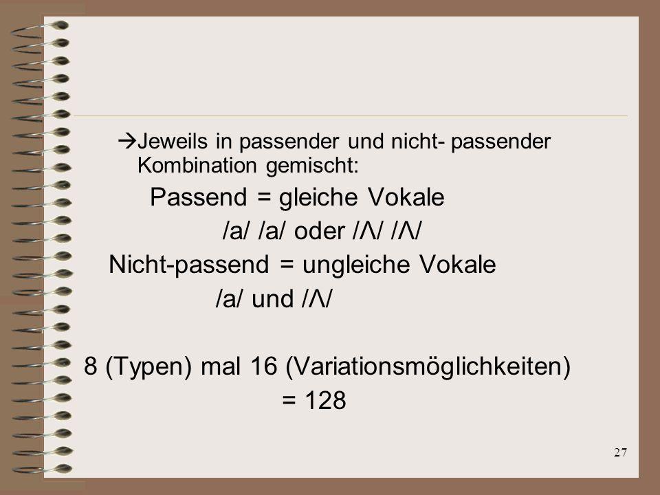 26 5 verschiedene Muster der Versuchstypen Typ 1a: beide nasale V gefolgt von bam1mə bam2mə1 einem nasalen K Typ 3: ein oraler & ein nasaler bam1mə2 bab1bə2 V beide von einem K gefolgt mit passender Nasalität Typ 2a: beide nasale V, mit bam1mə2 bam2bə2 einmal nasalem, einmal oralen K als Folge Typ 1b: beide orale V gefolgt von bab1bə2 bab2bə1 einem nasalen K Typ 2b: beide orale V, mit bab1mə2 bab2bə2 einmal nasalem, einmal oralem K als Folge