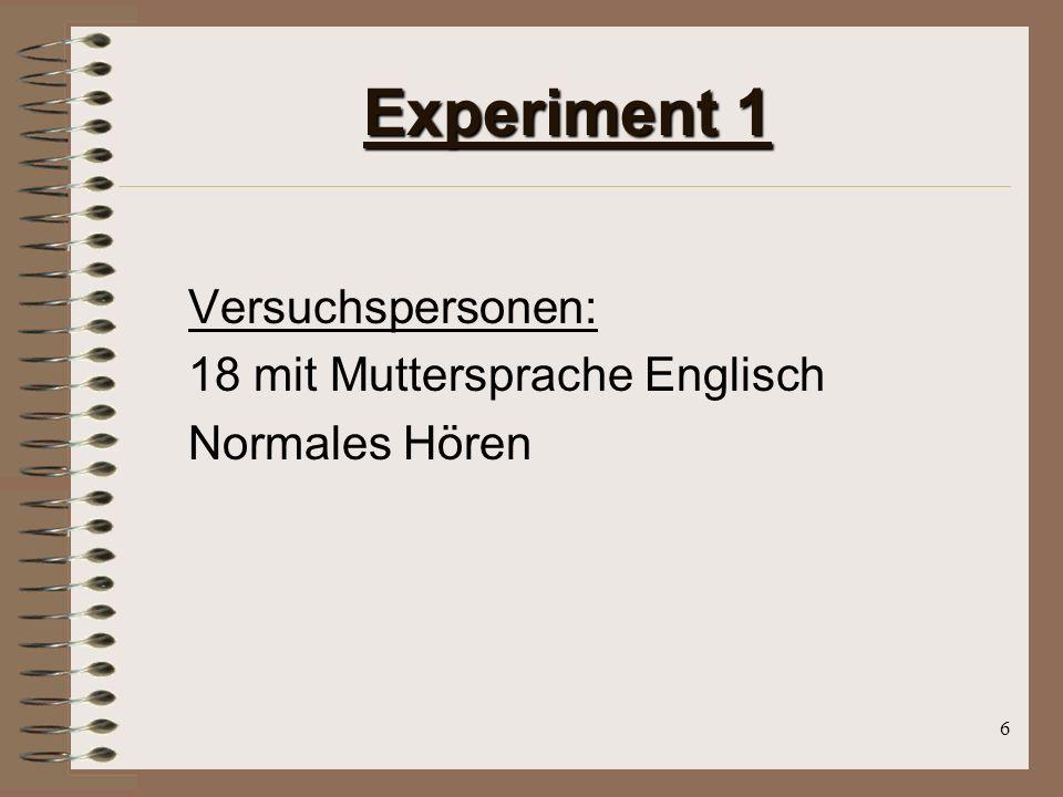 6 Experiment 1 Versuchspersonen: 18 mit Muttersprache Englisch Normales Hören