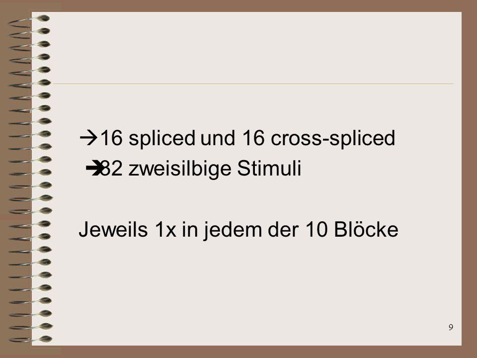 8 spliced: z.B.: /ba/ 1 + /mə/ 2 /bam1mə2/ cross-spliced: z.B.: /bam/ 1 + /bə/ 2 /bam1bə2/
