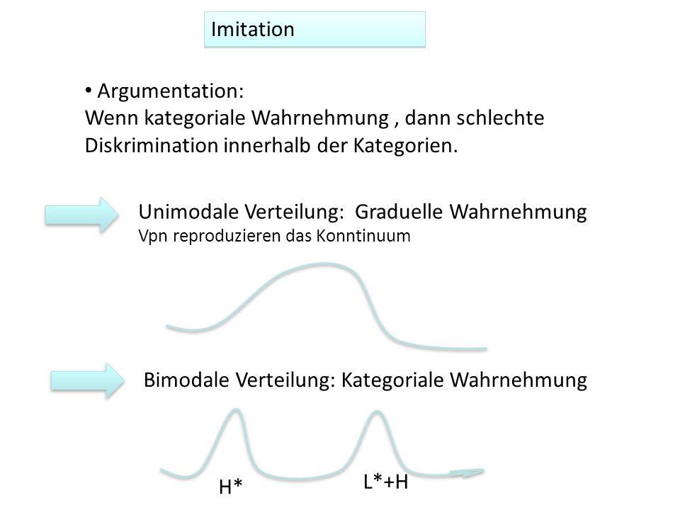 Argumentation: Wenn kategoriale Wahrnehmung, dann schlechte Diskrimination innerhalb der Kategorien. Imitation Unimodale Verteilung: Graduelle Wahrneh
