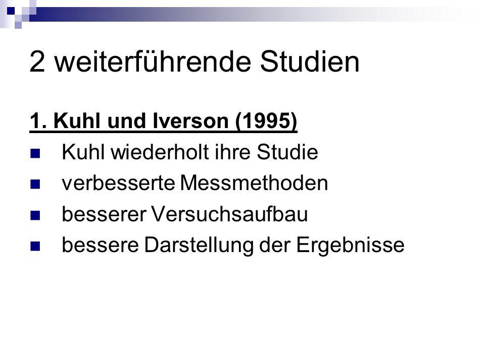 2 weiterführende Studien 1. Kuhl und Iverson (1995) Kuhl wiederholt ihre Studie verbesserte Messmethoden besserer Versuchsaufbau bessere Darstellung d