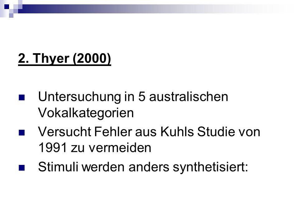 2. Thyer (2000) Untersuchung in 5 australischen Vokalkategorien Versucht Fehler aus Kuhls Studie von 1991 zu vermeiden Stimuli werden anders synthetis
