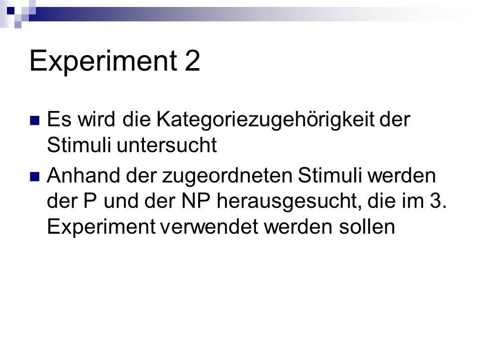 Experiment 2 Es wird die Kategoriezugehörigkeit der Stimuli untersucht Anhand der zugeordneten Stimuli werden der P und der NP herausgesucht, die im 3