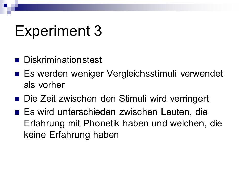 Experiment 3 Diskriminationstest Es werden weniger Vergleichsstimuli verwendet als vorher Die Zeit zwischen den Stimuli wird verringert Es wird unters