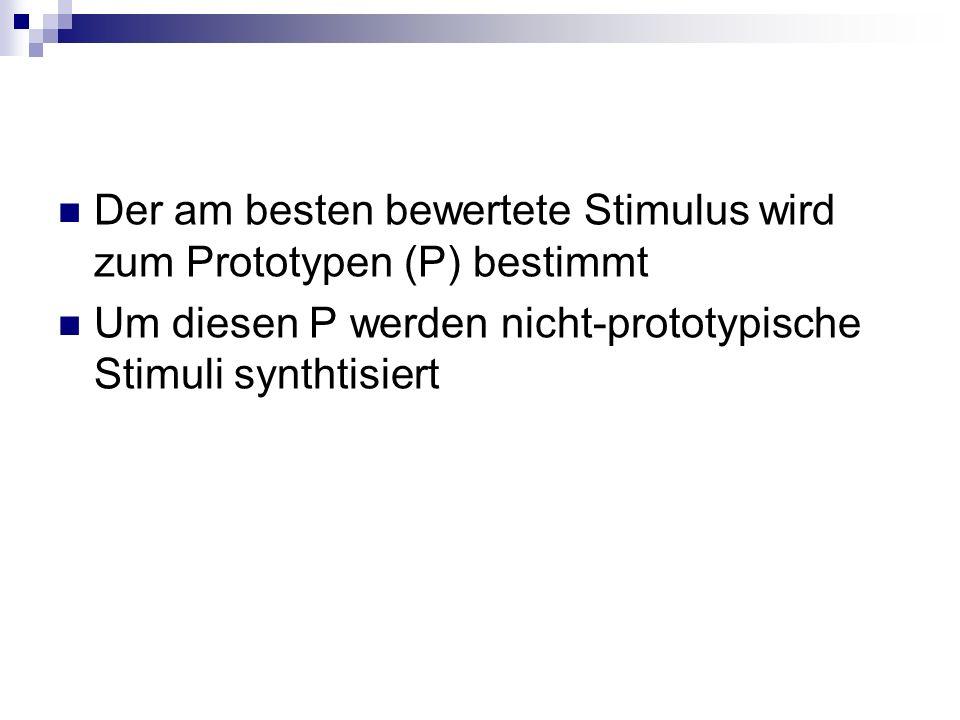 Der am besten bewertete Stimulus wird zum Prototypen (P) bestimmt Um diesen P werden nicht-prototypische Stimuli synthtisiert