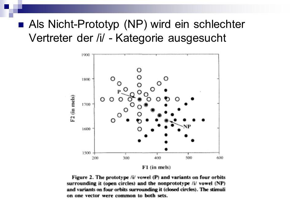 Als Nicht-Prototyp (NP) wird ein schlechter Vertreter der /i/ - Kategorie ausgesucht