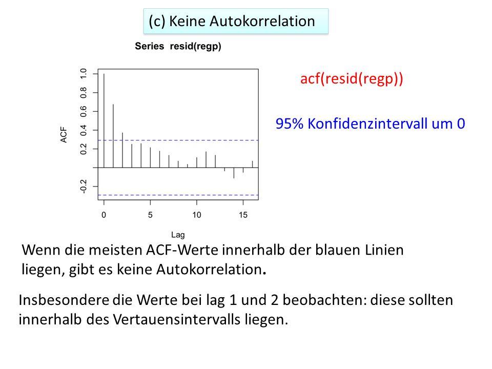 acf(resid(regp)) 95% Konfidenzintervall um 0 Wenn die meisten ACF-Werte innerhalb der blauen Linien liegen, gibt es keine Autokorrelation. Insbesonder