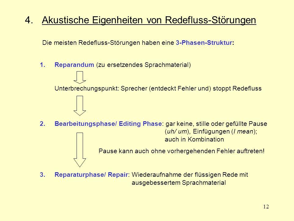 12 4. Akustische Eigenheiten von Redefluss-Störungen Die meisten Redefluss-Störungen haben eine 3-Phasen-Struktur: 1.Reparandum (zu ersetzendes Sprach