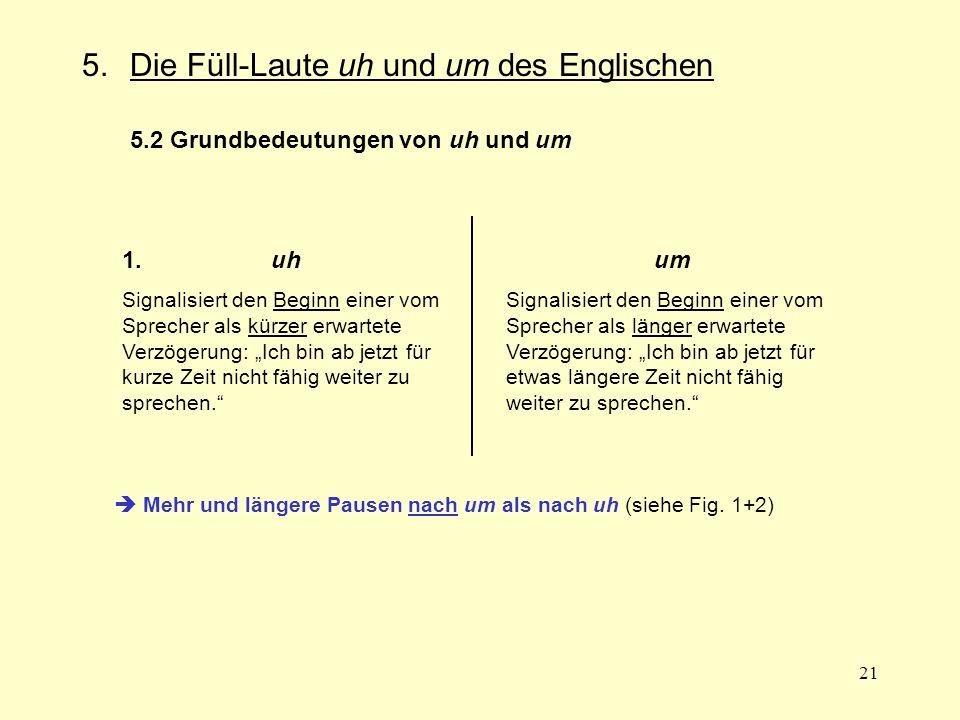 21 5.Die Füll-Laute uh und um des Englischen 5.2 Grundbedeutungen von uh und um 1. uh Signalisiert den Beginn einer vom Sprecher als kürzer erwartete