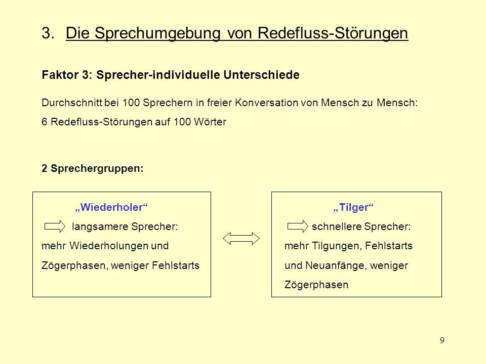 9 3. Die Sprechumgebung von Redefluss-Störungen Faktor 3: Sprecher-individuelle Unterschiede 2 Sprechergruppen: WiederholerTilger langsamere Sprecher: