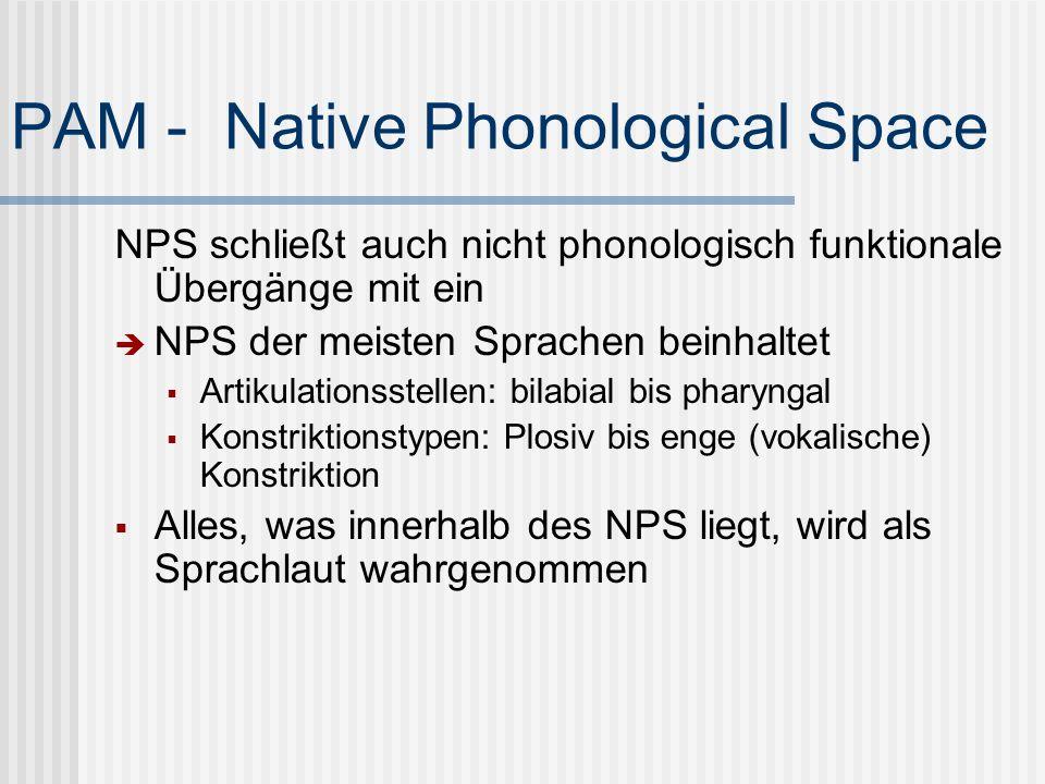 PAM - Native Phonological Space NPS schließt auch nicht phonologisch funktionale Übergänge mit ein NPS der meisten Sprachen beinhaltet Artikulationsst