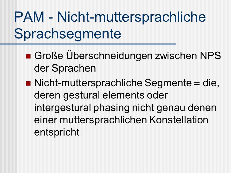 PAM - Nicht-muttersprachliche Sprachsegmente Große Überschneidungen zwischen NPS der Sprachen Nicht-muttersprachliche Segmente die, deren gestural ele