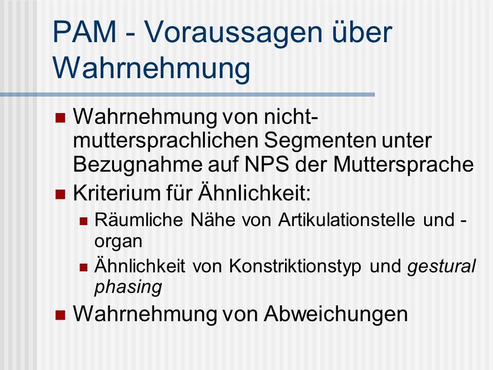 PAM - Voraussagen über Wahrnehmung Wahrnehmung von nicht- muttersprachlichen Segmenten unter Bezugnahme auf NPS der Muttersprache Kriterium für Ähnlic