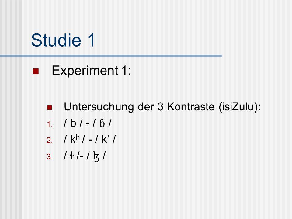 Studie 1 Experiment 1: Untersuchung der 3 Kontraste (isiZulu): 1. / b / - / ɓ / 2. / k h / - / k / 3. / ɬ /- / ɮ /