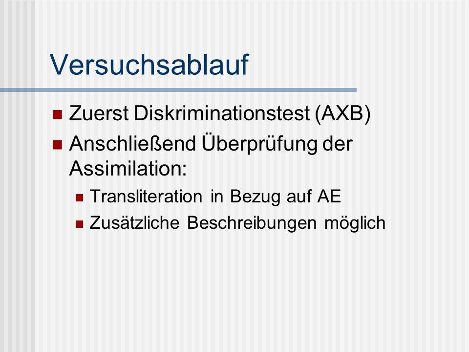 Versuchsablauf Zuerst Diskriminationstest (AXB) Anschließend Überprüfung der Assimilation: Transliteration in Bezug auf AE Zusätzliche Beschreibungen