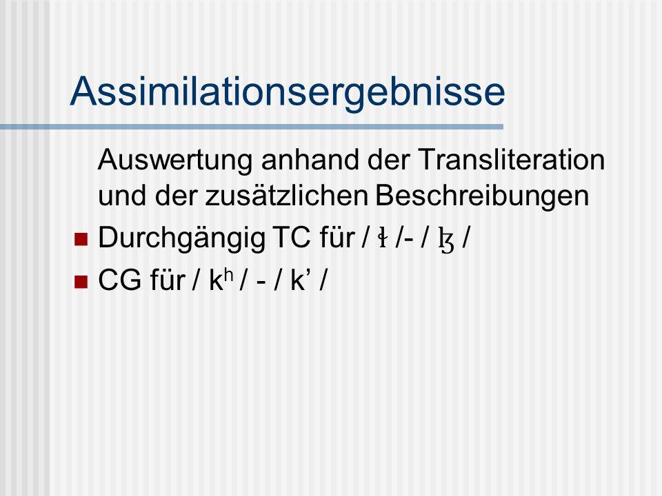Assimilationsergebnisse Auswertung anhand der Transliteration und der zusätzlichen Beschreibungen Durchgängig TC für / ɬ /- / ɮ / CG für / k h / - / k