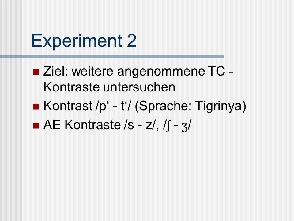 Experiment 2 Ziel: weitere angenommene TC - Kontraste untersuchen Kontrast /p - t/ (Sprache: Tigrinya) AE Kontraste /s - z/, / ʃ - ʒ /
