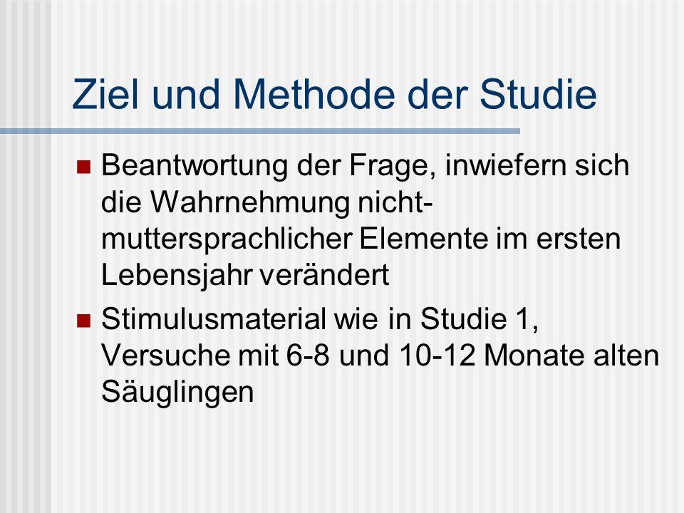 Ziel und Methode der Studie Beantwortung der Frage, inwiefern sich die Wahrnehmung nicht- muttersprachlicher Elemente im ersten Lebensjahr verändert S