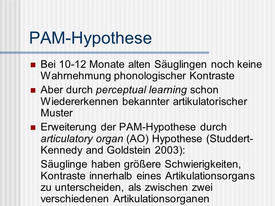 PAM-Hypothese Bei 10-12 Monate alten Säuglingen noch keine Wahrnehmung phonologischer Kontraste Aber durch perceptual learning schon Wiedererkennen be