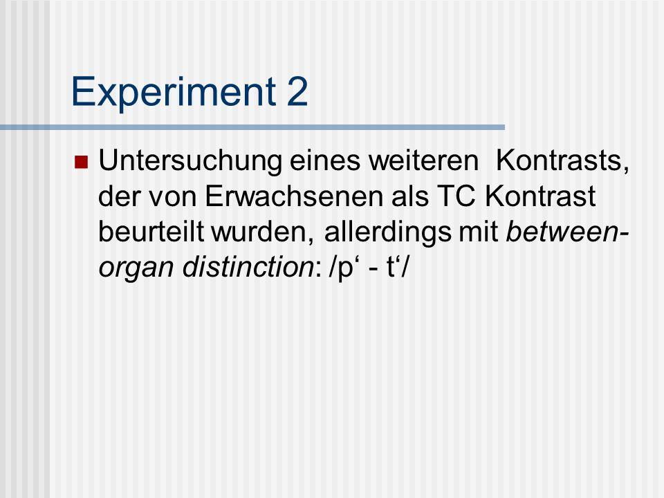 Experiment 2 Untersuchung eines weiteren Kontrasts, der von Erwachsenen als TC Kontrast beurteilt wurden, allerdings mit between- organ distinction: /