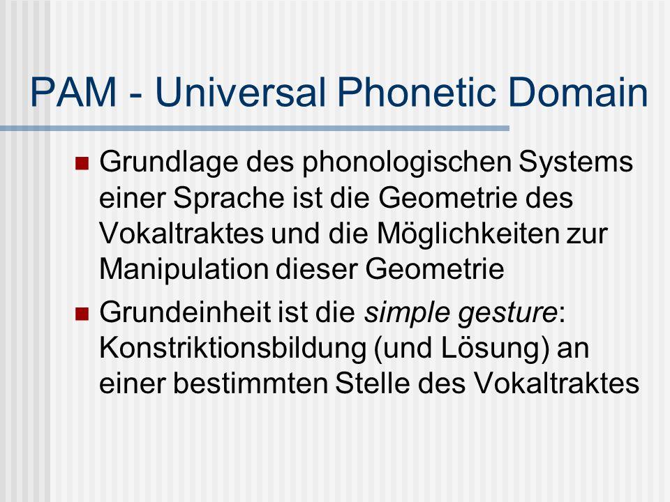 PAM - Universal Phonetic Domain Grundlage des phonologischen Systems einer Sprache ist die Geometrie des Vokaltraktes und die Möglichkeiten zur Manipu