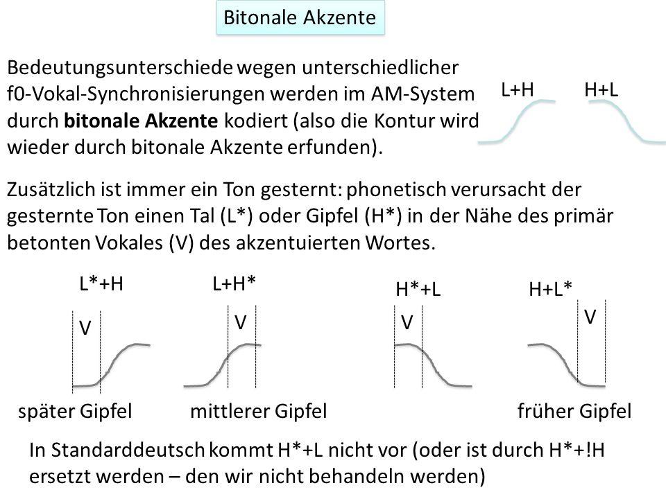 Bedeutungsunterschiede wegen unterschiedlicher f0-Vokal-Synchronisierungen werden im AM-System durch bitonale Akzente kodiert (also die Kontur wird wi