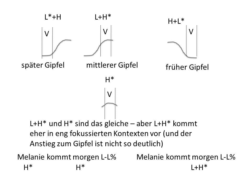 V L*+H V L+H* später Gipfel V H+L* mittlerer Gipfel früher Gipfel V H* L+H* und H* sind das gleiche – aber L+H* kommt eher in eng fokussierten Kontext