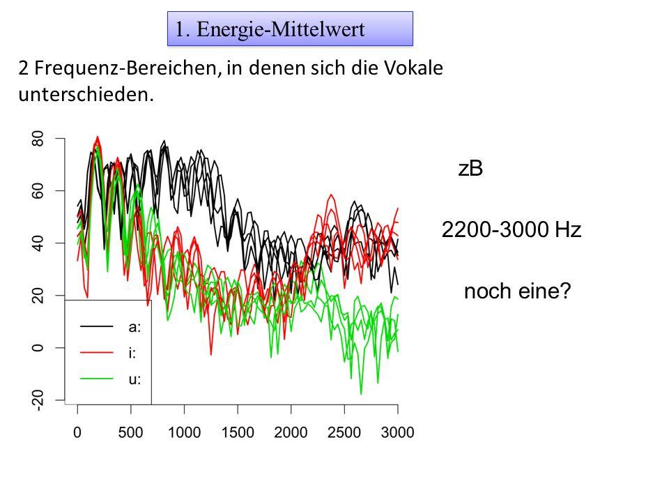 1. Energie-Mittelwert 2 Frequenz-Bereichen, in denen sich die Vokale unterschieden. zB 2200-3000 Hz noch eine?