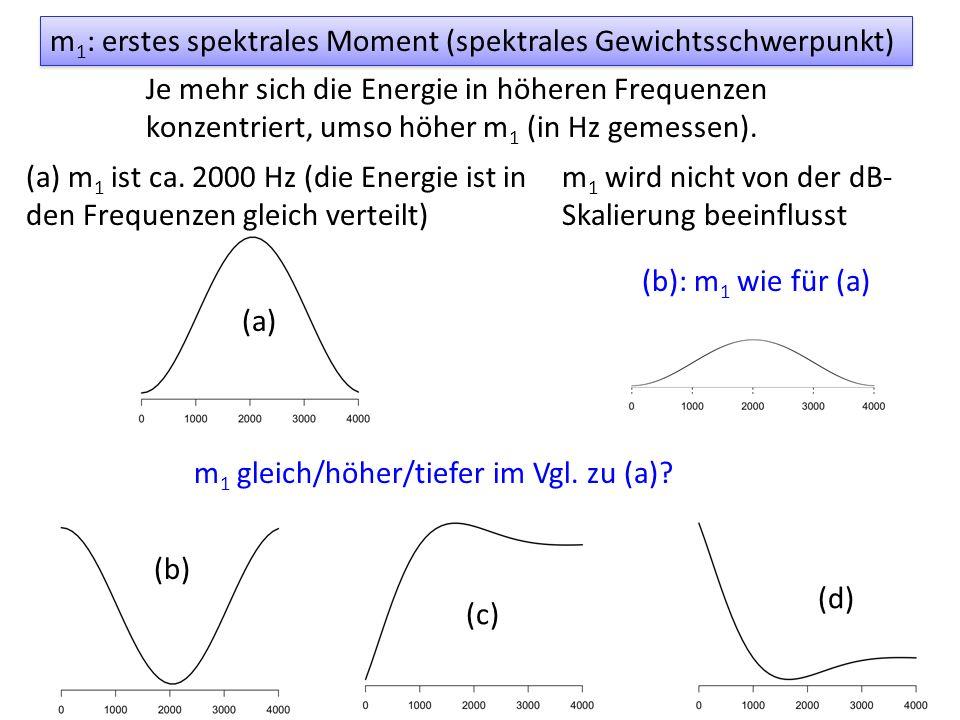 Je verteilter die Energie im Spektrum, umso höher m 2 (in Hz 2 ) m 2 : zweites spektrales Moment (spektrale Varianz) (a) (c) (d) (f) (e) m 2 wird nicht von der dB-Skalierung beeinflusst (b): m 2 wie für (a) m 1 von c-f im Vgl.