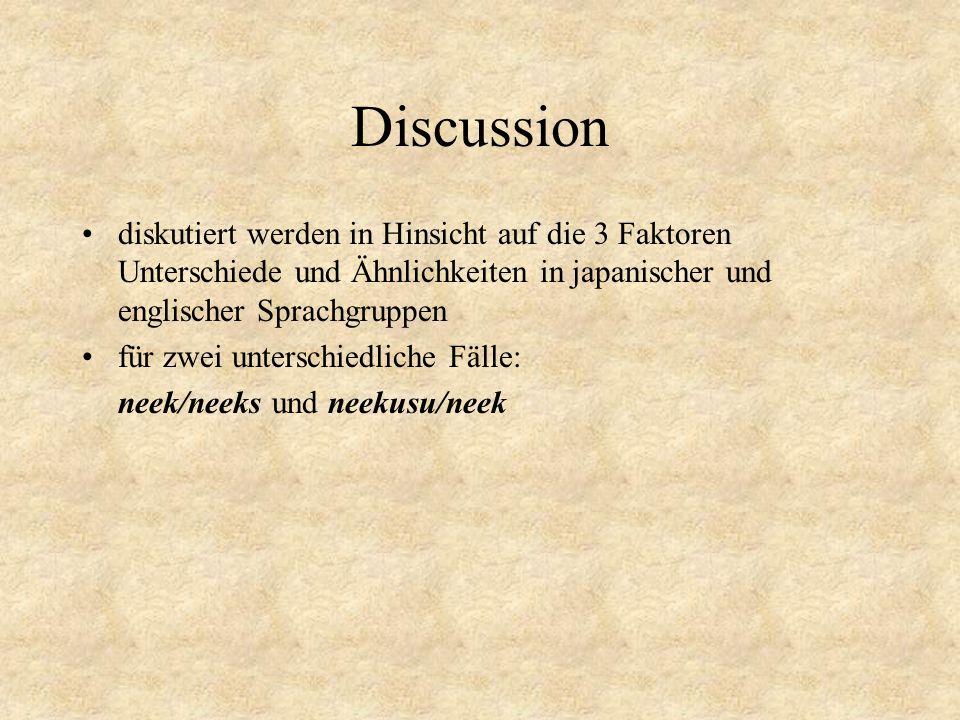 Discussion diskutiert werden in Hinsicht auf die 3 Faktoren Unterschiede und Ähnlichkeiten in japanischer und englischer Sprachgruppen für zwei unters