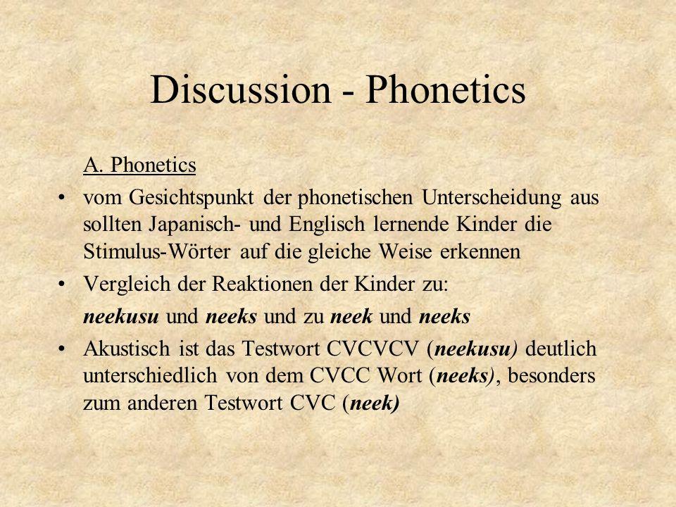 Discussion - Phonetics A. Phonetics vom Gesichtspunkt der phonetischen Unterscheidung aus sollten Japanisch- und Englisch lernende Kinder die Stimulus