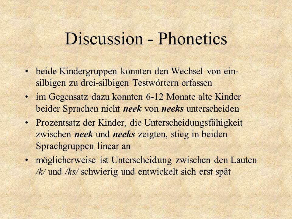 Discussion - Phonetics beide Kindergruppen konnten den Wechsel von ein- silbigen zu drei-silbigen Testwörtern erfassen im Gegensatz dazu konnten 6-12
