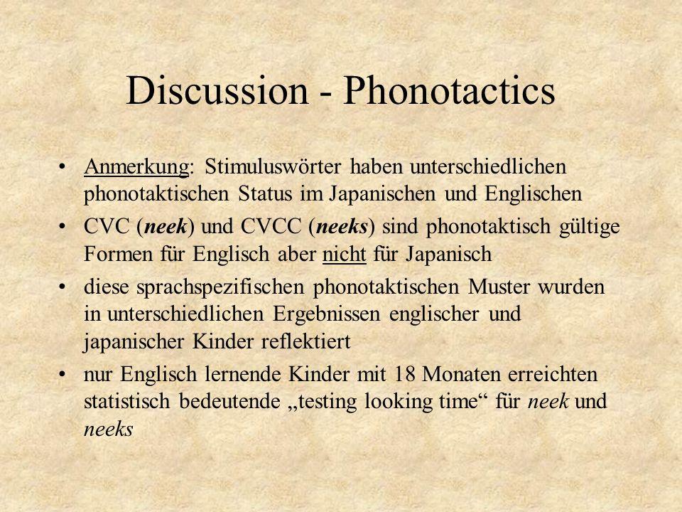 Discussion - Phonotactics Anmerkung: Stimuluswörter haben unterschiedlichen phonotaktischen Status im Japanischen und Englischen CVC (neek) und CVCC (neeks) sind phonotaktisch gültige Formen für Englisch aber nicht für Japanisch diese sprachspezifischen phonotaktischen Muster wurden in unterschiedlichen Ergebnissen englischer und japanischer Kinder reflektiert nur Englisch lernende Kinder mit 18 Monaten erreichten statistisch bedeutende testing looking time für neek und neeks