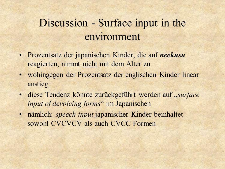 Discussion - Surface input in the environment Prozentsatz der japanischen Kinder, die auf neekusu reagierten, nimmt nicht mit dem Alter zu wohingegen