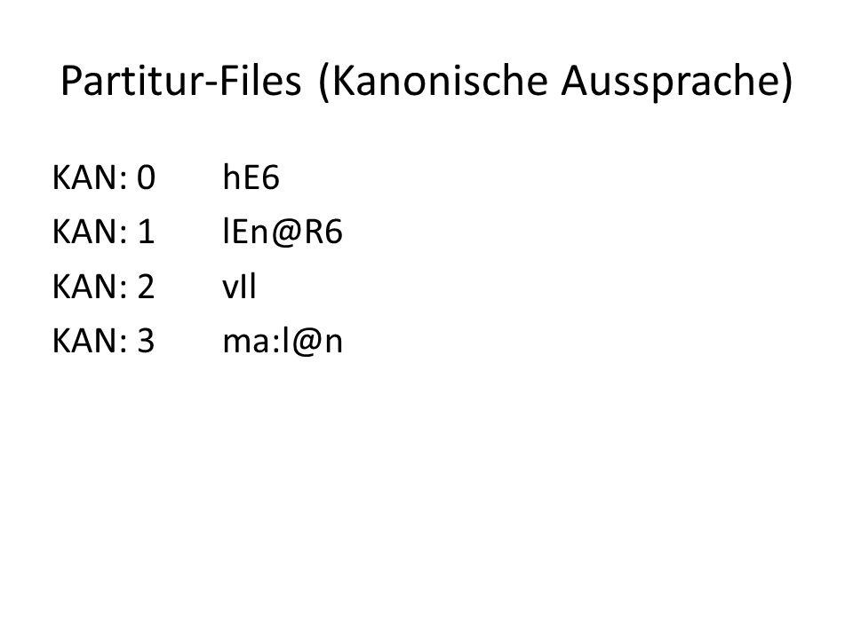 Partitur-Files (Kanonische Aussprache) KAN:0hE6 KAN:1lEn@R6 KAN:2vIl KAN:3ma:l@n