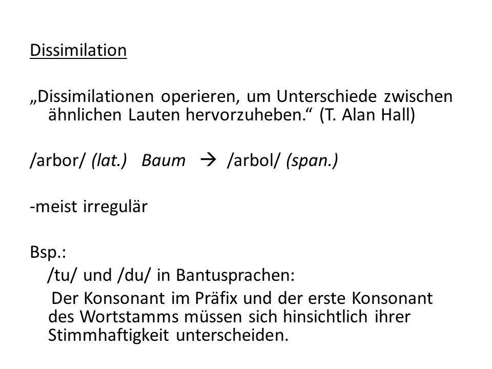 Dissimilation Dissimilationen operieren, um Unterschiede zwischen ähnlichen Lauten hervorzuheben. (T. Alan Hall) /arbor/ (lat.) Baum /arbol/ (span.) -
