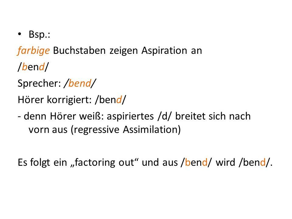 Bsp.: farbige Buchstaben zeigen Aspiration an /bend/ Sprecher: /bend/ Hörer korrigiert: /bend/ - denn Hörer weiß: aspiriertes /d/ breitet sich nach vo