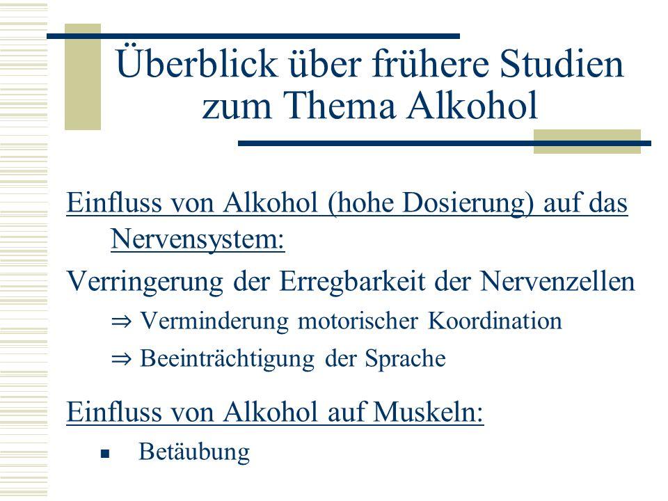 Überblick über frühere Studien zum Thema Alkohol Einfluss von Alkohol (hohe Dosierung) auf das Nervensystem: Verringerung der Erregbarkeit der Nervenzellen Verminderung motorischer Koordination Beeinträchtigung der Sprache Einfluss von Alkohol auf Muskeln: Betäubung