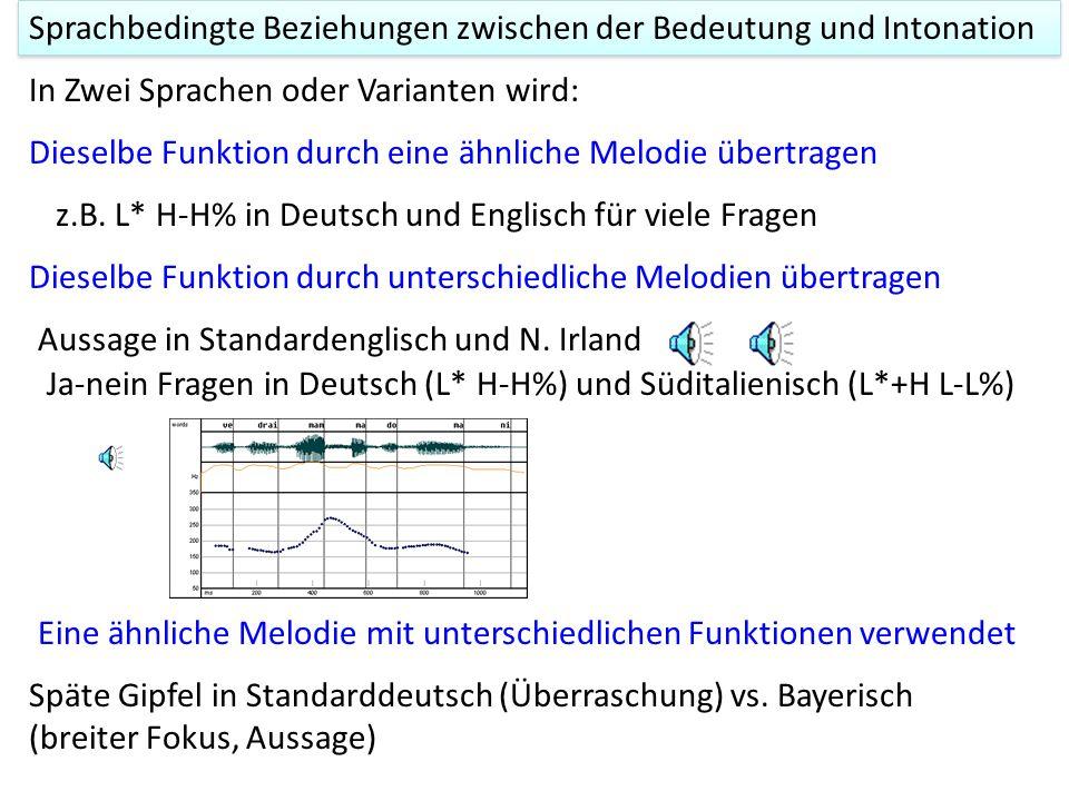 Fallend-steigende Melodien: Englisch und Deutsch Jonathan Harrington Viele englische Beispiele sind modifiziert oder übernommen worden aus Ward & Hirschberg (2005), Language, 61, 747-776 und Ladd (1980), The Structure of Intonational Meaning; für deutsch einige aus Mehlhorn, G.