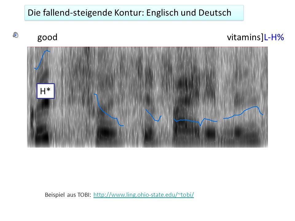 Sprachbedingte Beziehungen zwischen der Bedeutung und Intonation Dieselbe Funktion durch unterschiedliche Melodien übertragen Eine ähnliche Melodie mit unterschiedlichen Funktionen verwendet Späte Gipfel in Standarddeutsch (Überraschung) vs.