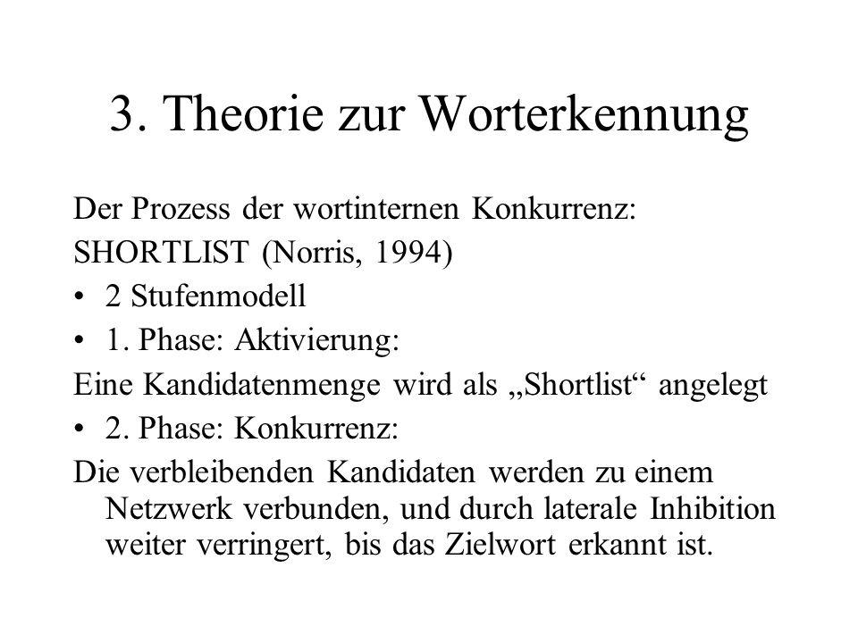3. Theorie zur Worterkennung Der Prozess der wortinternen Konkurrenz: SHORTLIST (Norris, 1994) 2 Stufenmodell 1. Phase: Aktivierung: Eine Kandidatenme