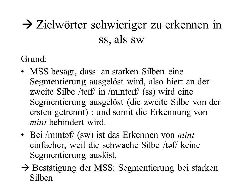 Zielwörter schwieriger zu erkennen in ss, als sw Grund: MSS besagt, dass an starken Silben eine Segmentierung ausgelöst wird, also hier: an der zweite