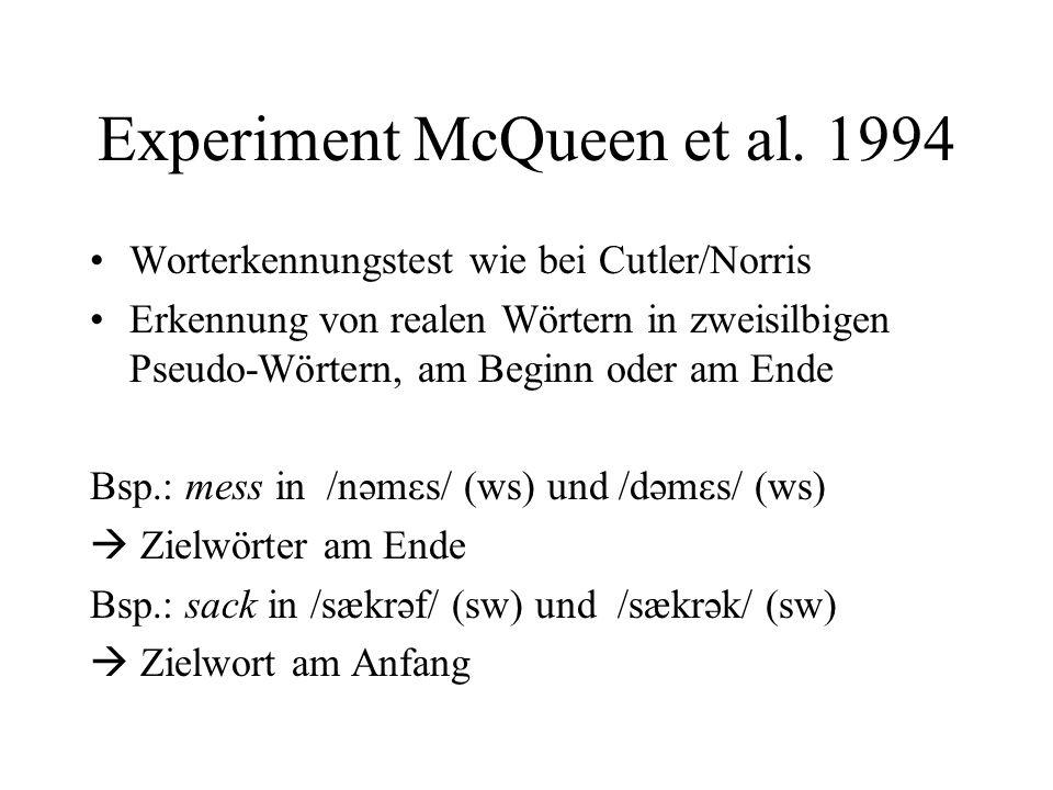 Experiment McQueen et al. 1994 Worterkennungstest wie bei Cutler/Norris Erkennung von realen Wörtern in zweisilbigen Pseudo-Wörtern, am Beginn oder am